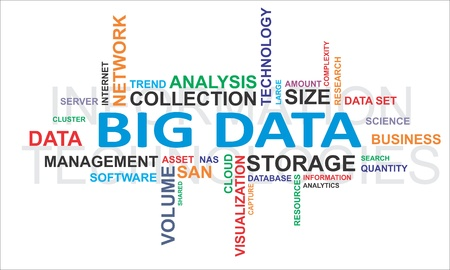 Big Data und Data-Mining
